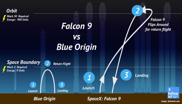 spacex_diagram