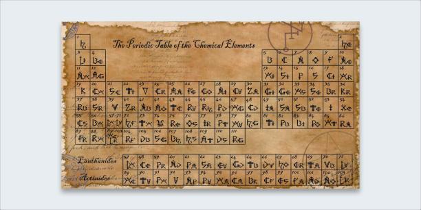 Dmitri-Mendeleev-Periodic-Table